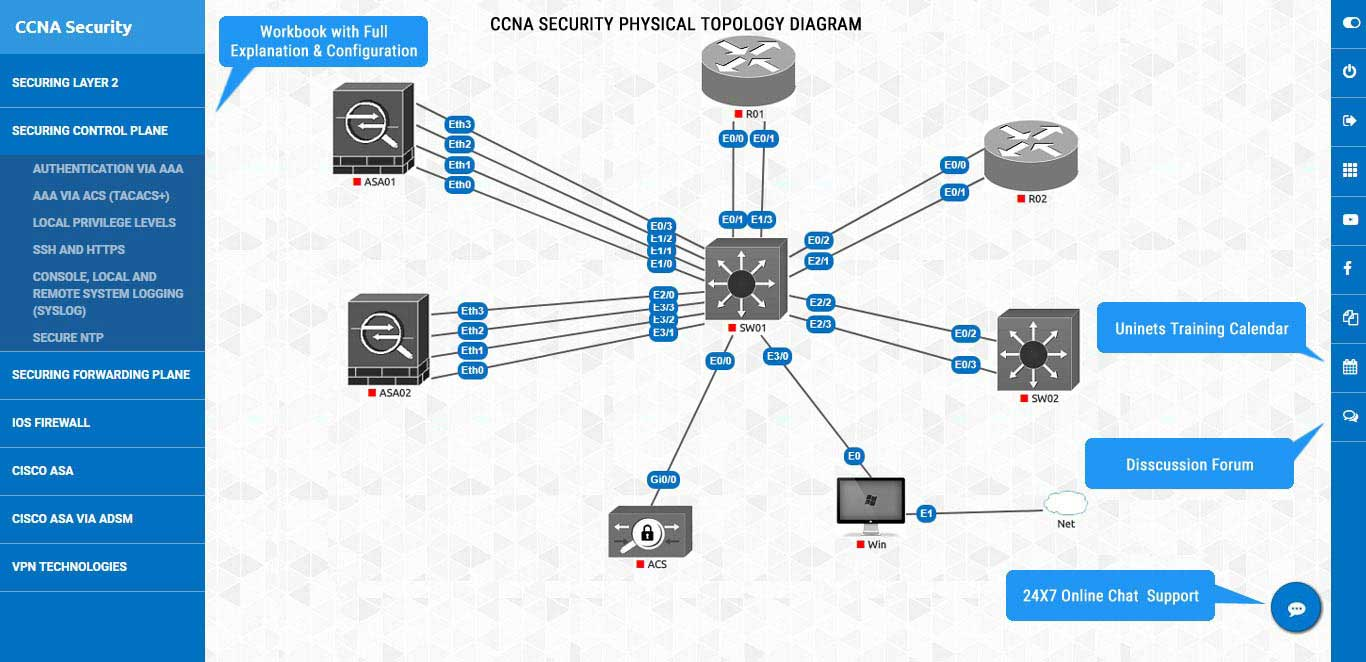 ccna-security-vrack