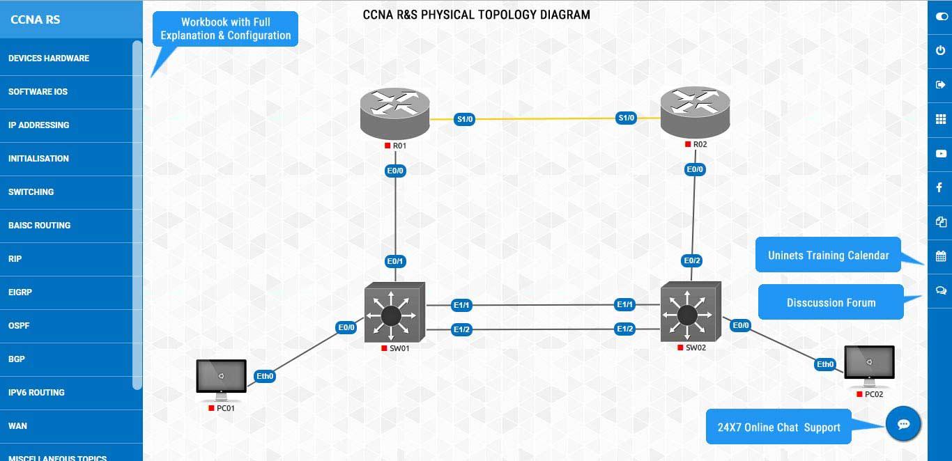 ccna_rs_topology