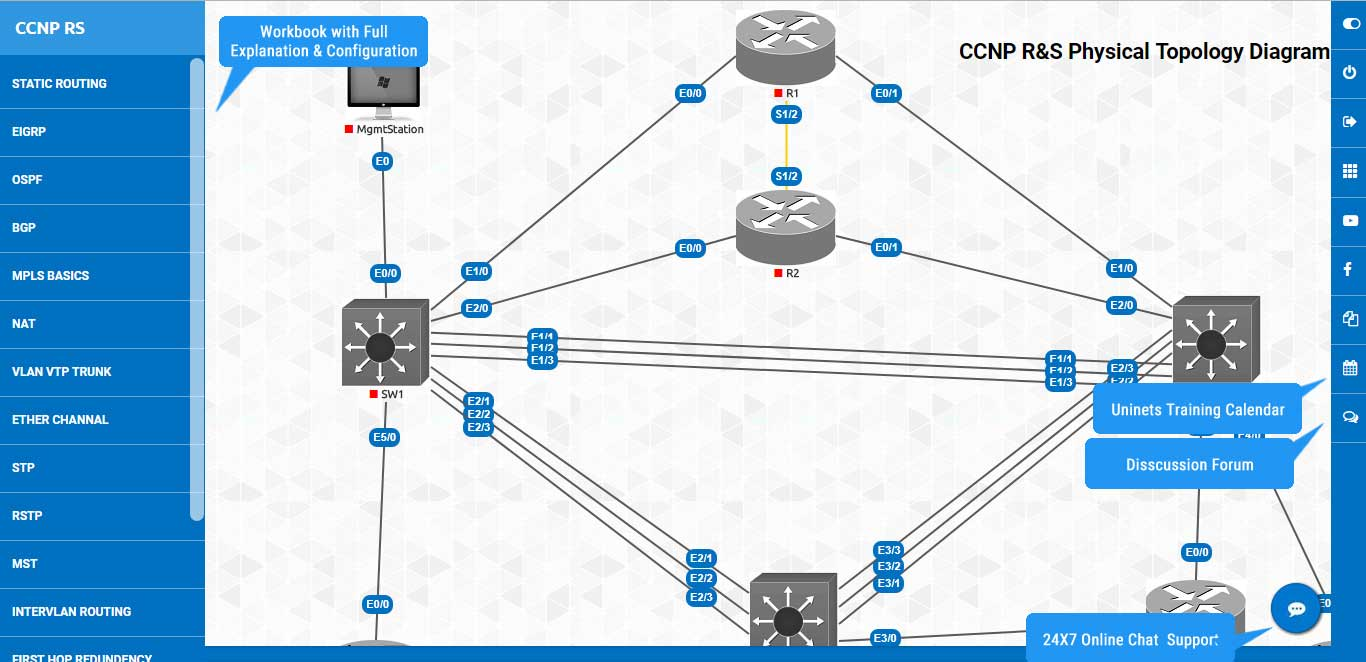 ccnp_topology