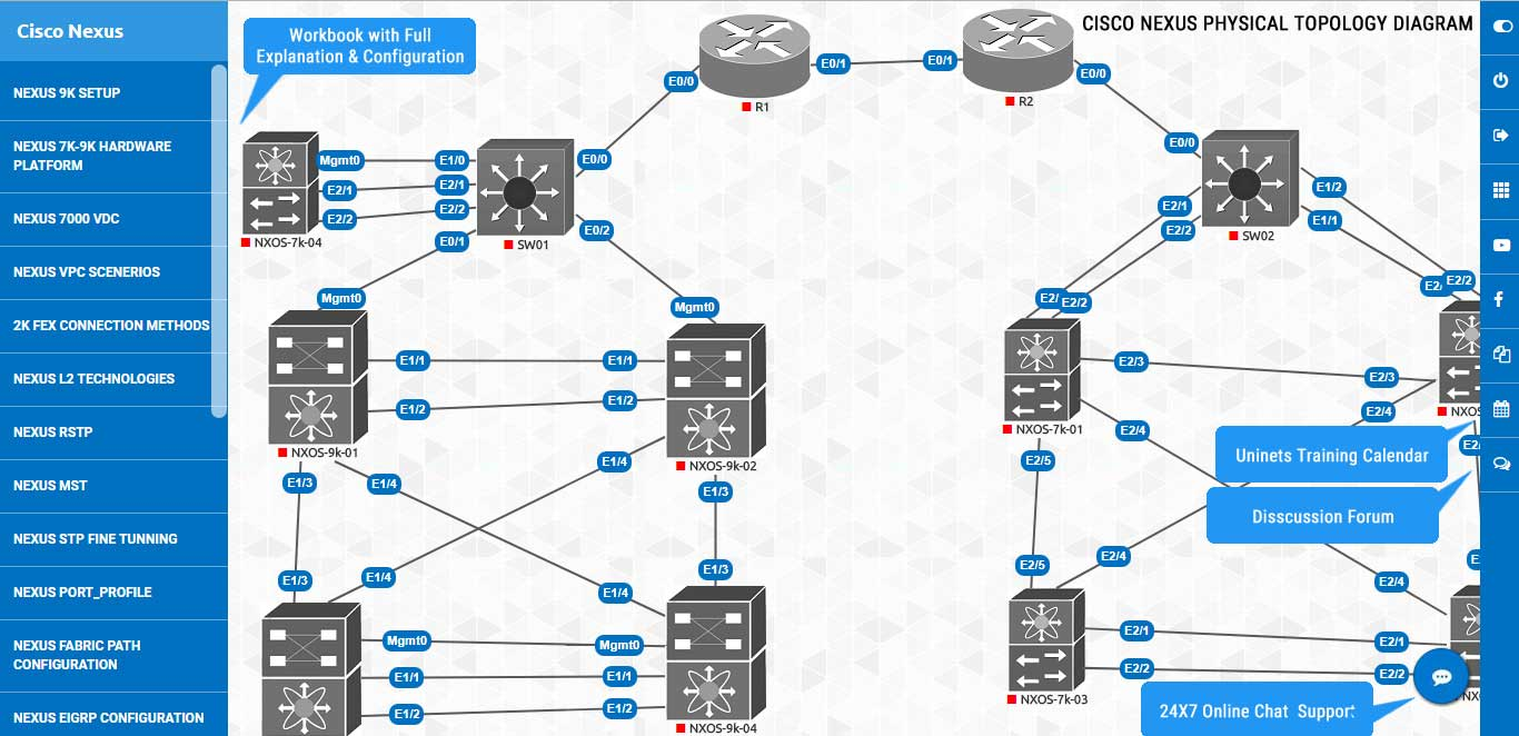 cisco_nexus_topology